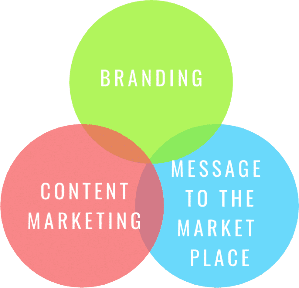 OEM Industrial marketing mix