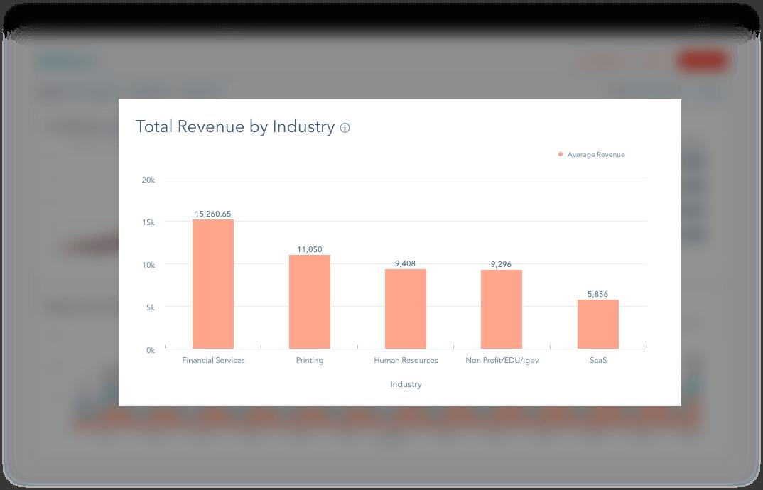 HubSpot Account-Based reporting screenshot